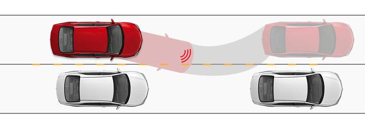 Toyota Safety Sense Active Safety